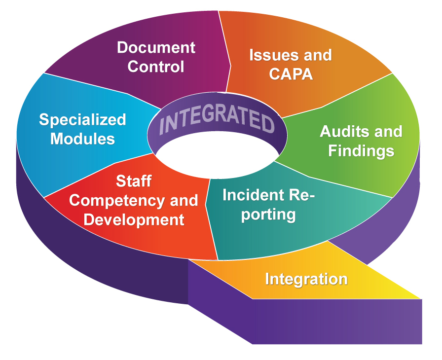 internal audit management the challenges The institute of internal auditors (iia) is the foremost international professional association for internal auditing internal auditing is an independent, objective assurance and consulting activity designed to add value and improve an organization's operations.
